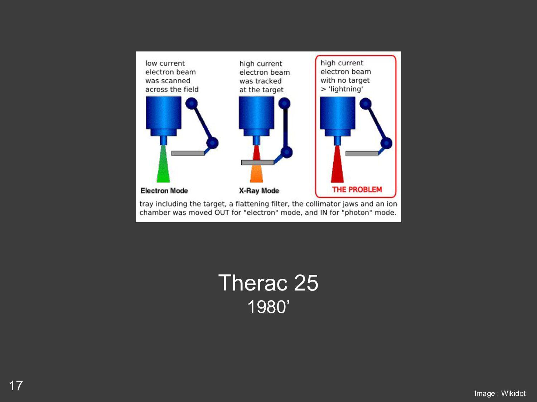 17 Therac 25 1980' Image : Wikidot