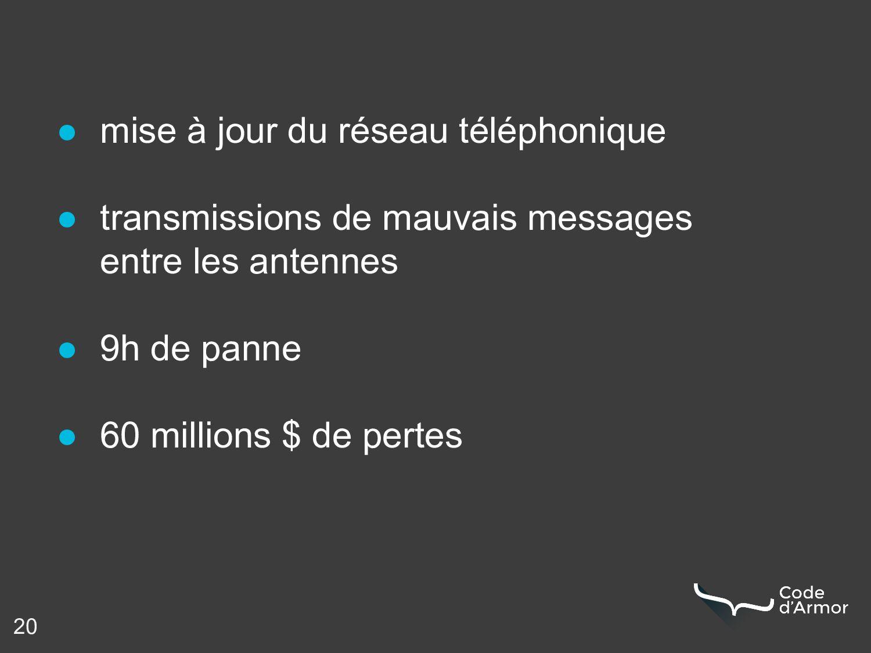 20 ● mise à jour du réseau téléphonique ● trans...