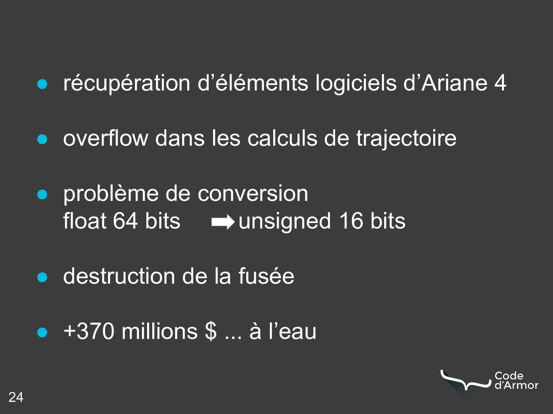 24 ● récupération d'éléments logiciels d'Ariane...