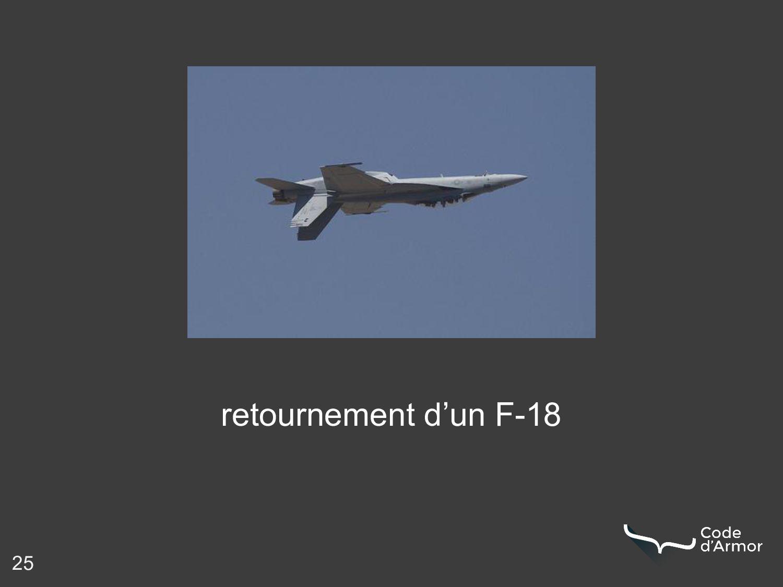25 retournement d'un F-18