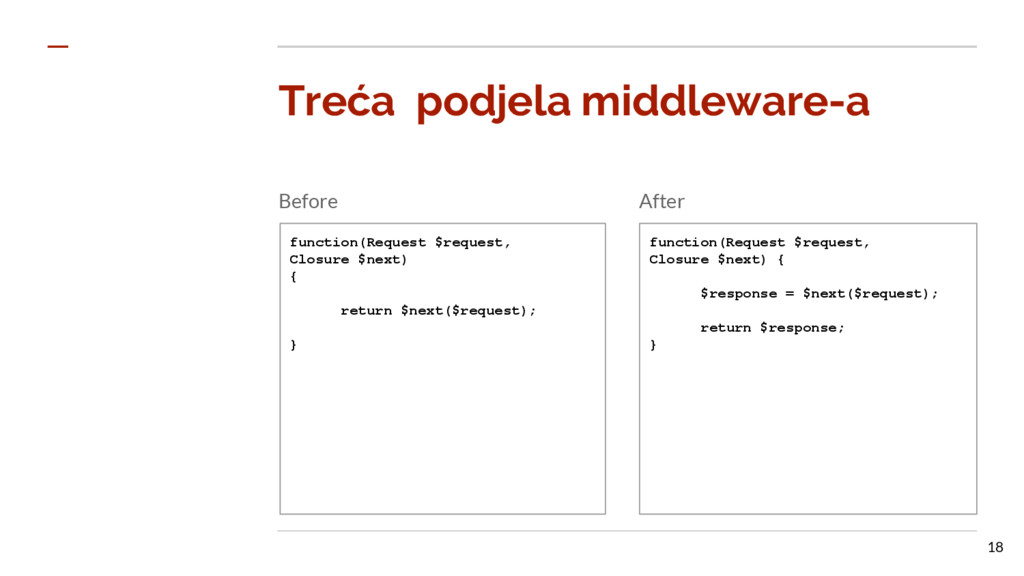 Treća podjela middleware-a Before After functio...