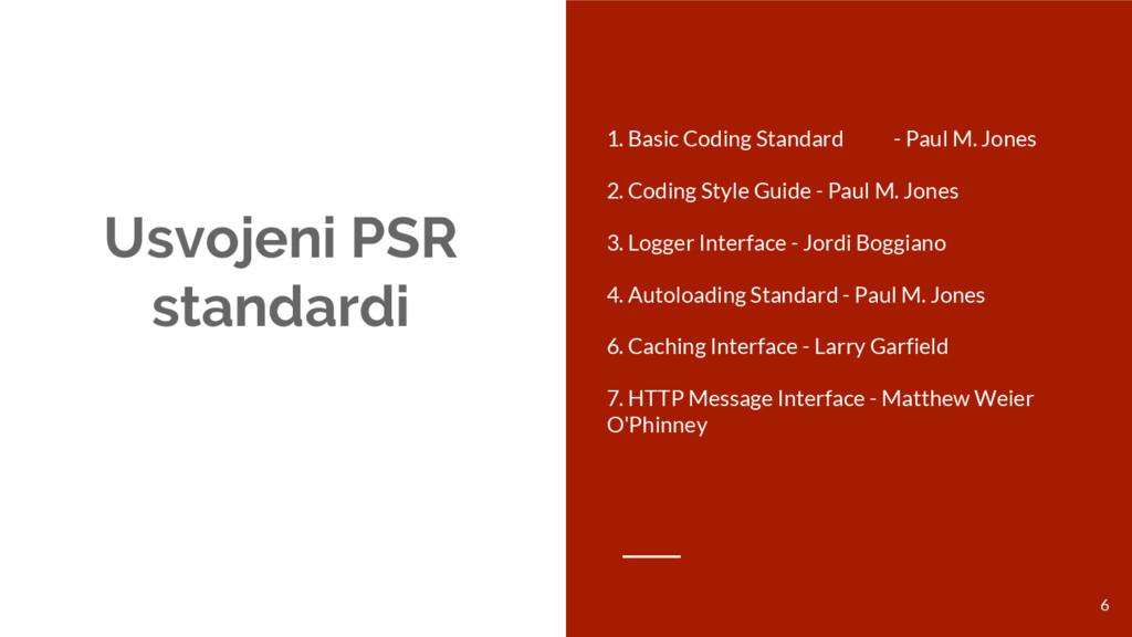 Usvojeni PSR standardi 1. Basic Coding Standard...