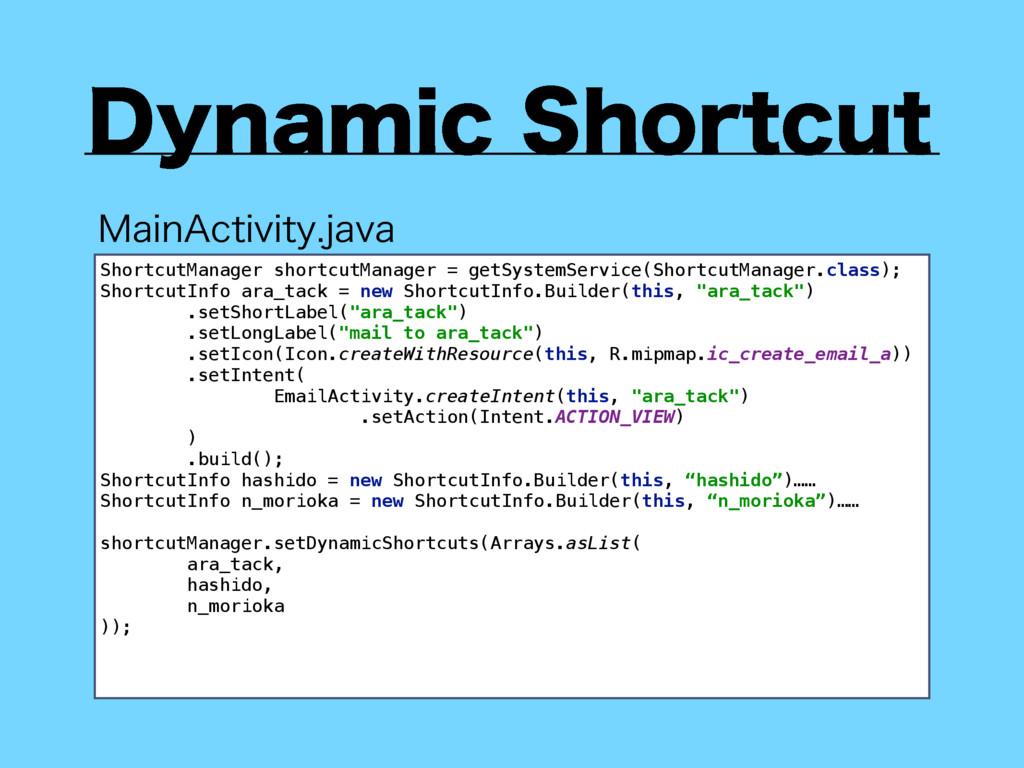 %ZOBNJD4IPSUDVU ShortcutManager shortcutManage...