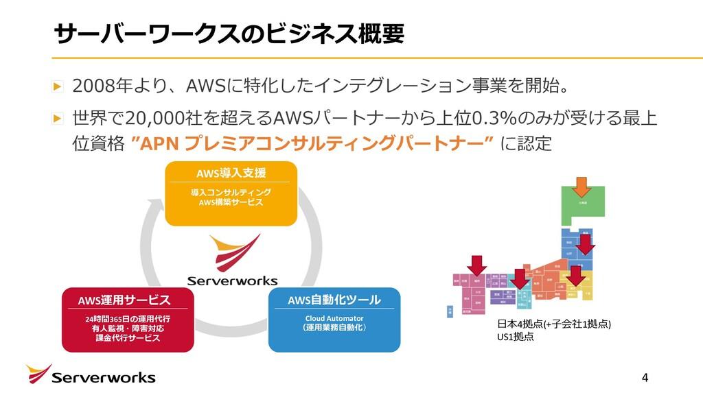 サーバーワークスのビジネス概要 2008年より、AWSに特化したインテグレーション事業を開始。...