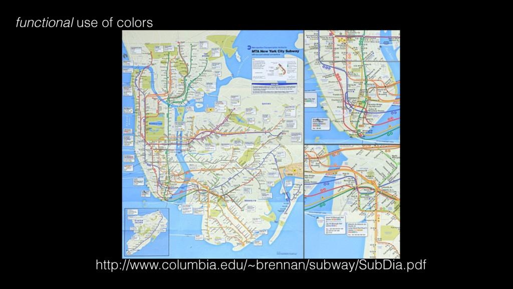 http://www.columbia.edu/~brennan/subway/SubDia....