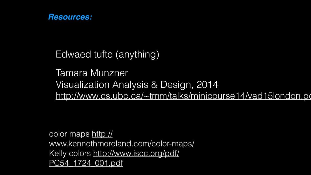 Resources: Tamara Munzner Visualization Analysi...