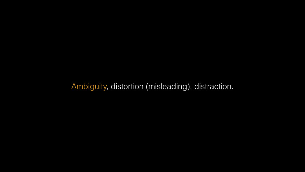 Ambiguity, distortion (misleading), distraction.
