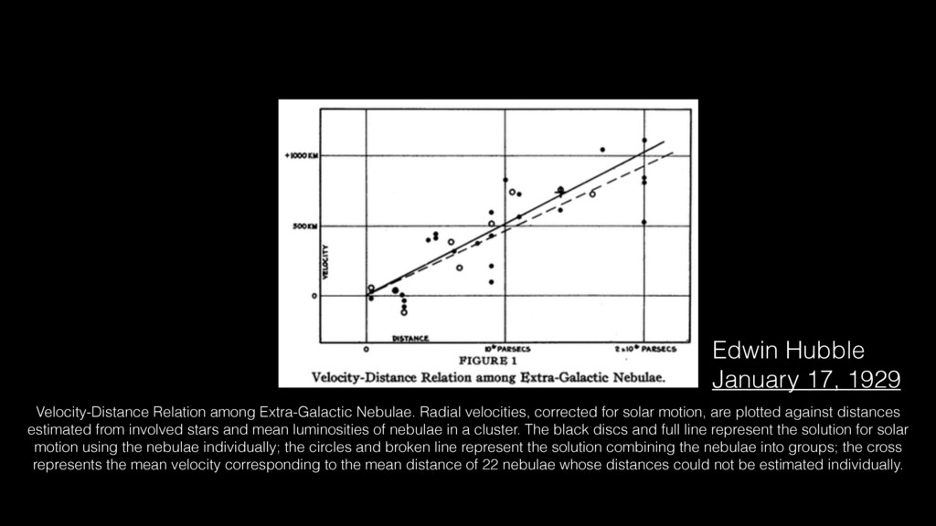 Velocity-Distance Relation among Extra-Galactic...