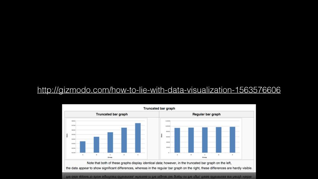 http://gizmodo.com/how-to-lie-with-data-visuali...