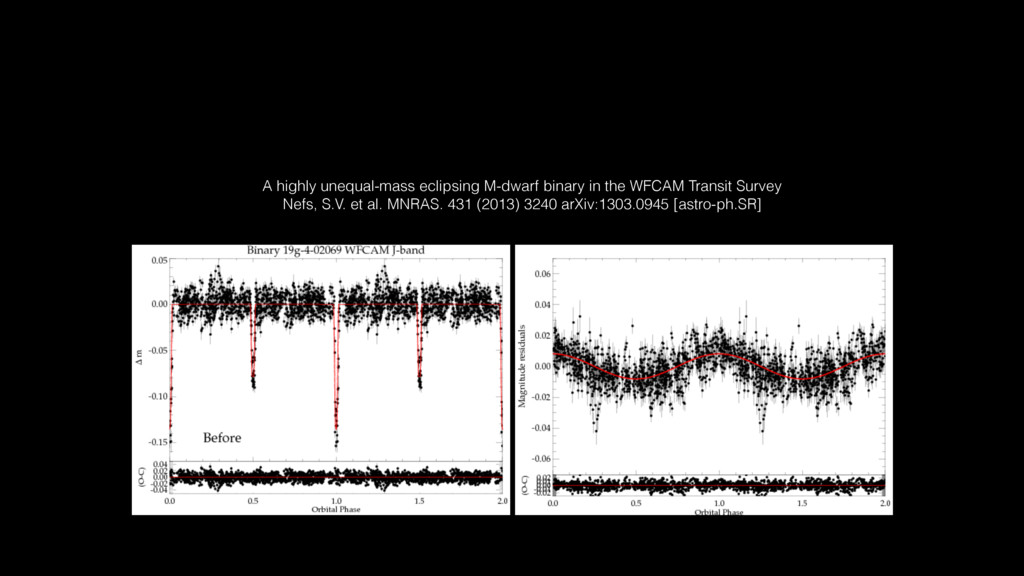 A highly unequal-mass eclipsing M-dwarf binary ...