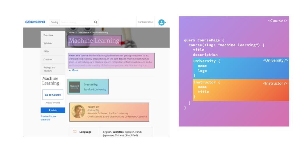 "query CoursePage { course(slug: ""machine-learn..."