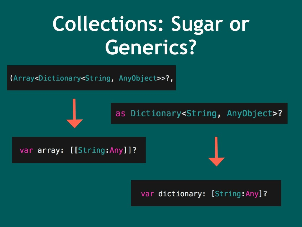 Collections: Sugar or Generics?