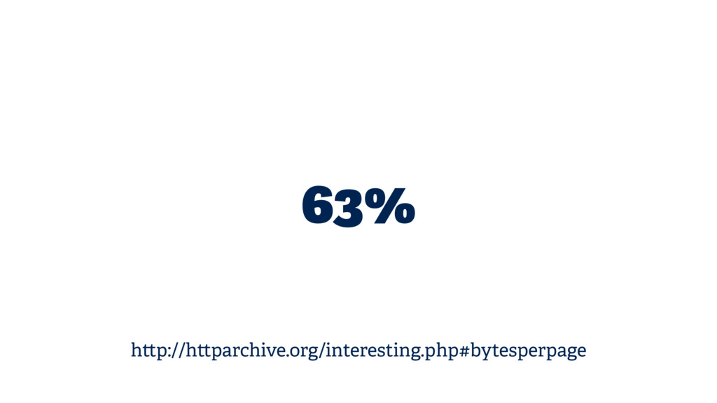 63% h p://h parchive.org/interesting.php#bytesp...