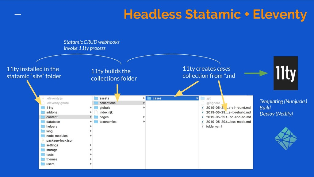 Statamic CRUD webhooks invoke 11ty process 11ty...