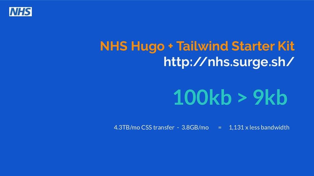 NHS Hugo + Tailwind Starter Kit http:/ /nhs.sur...