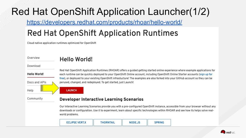 Red Hat OpenShift Application Launcher(1/2) htt...