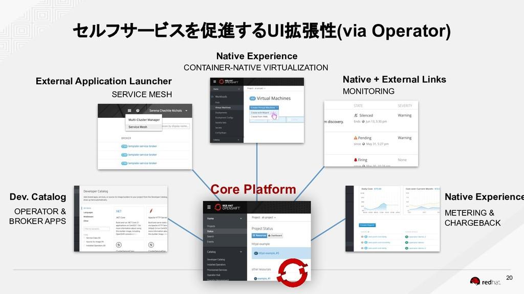 セルフサービスを促進するUI拡張性(via Operator) SERVICE MESH Ex...