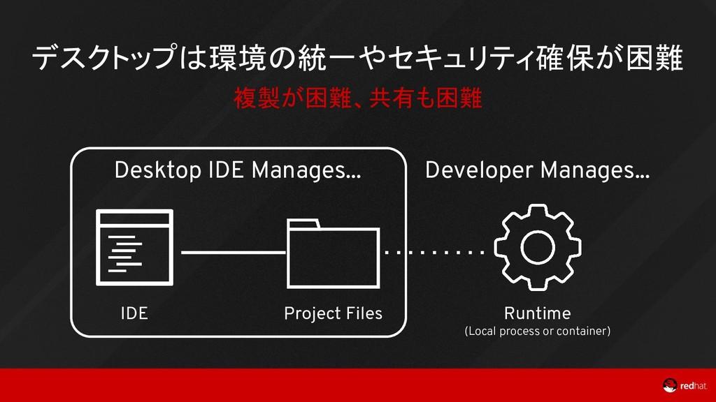 デスクトップは環境の統一やセキュリティ確保が困難 Desktop IDE Manages......