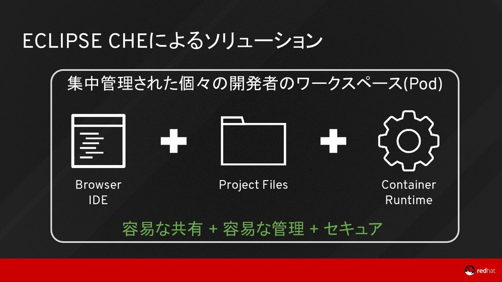 ECLIPSE CHEによるソリューション Browser IDE Container Run...
