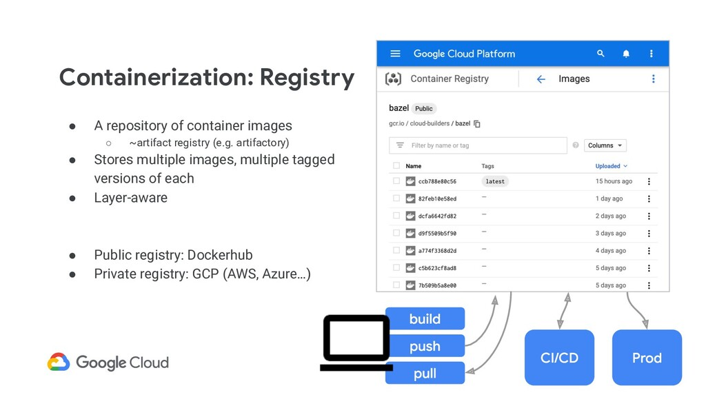 Containerization: Registry ● A repository of co...