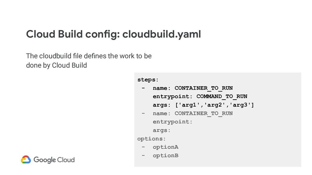 Cloud Build config: cloudbuild.yaml The cloudbu...