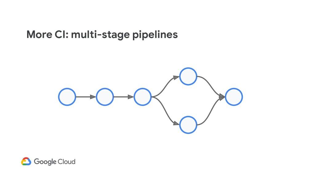 More CI: multi-stage pipelines