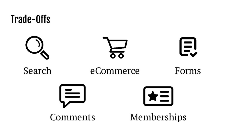 Trade-Offs Search eCommerce Forms Comments Membe...
