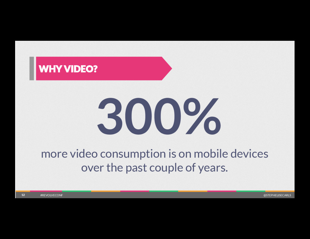12 WHY VIDEO? 12 more video consumption is on m...