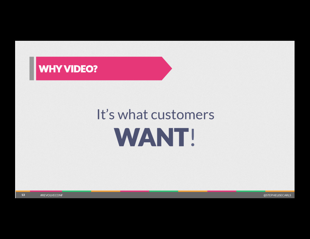 13 WHY VIDEO? 13 It's what customers WANT! #RE...