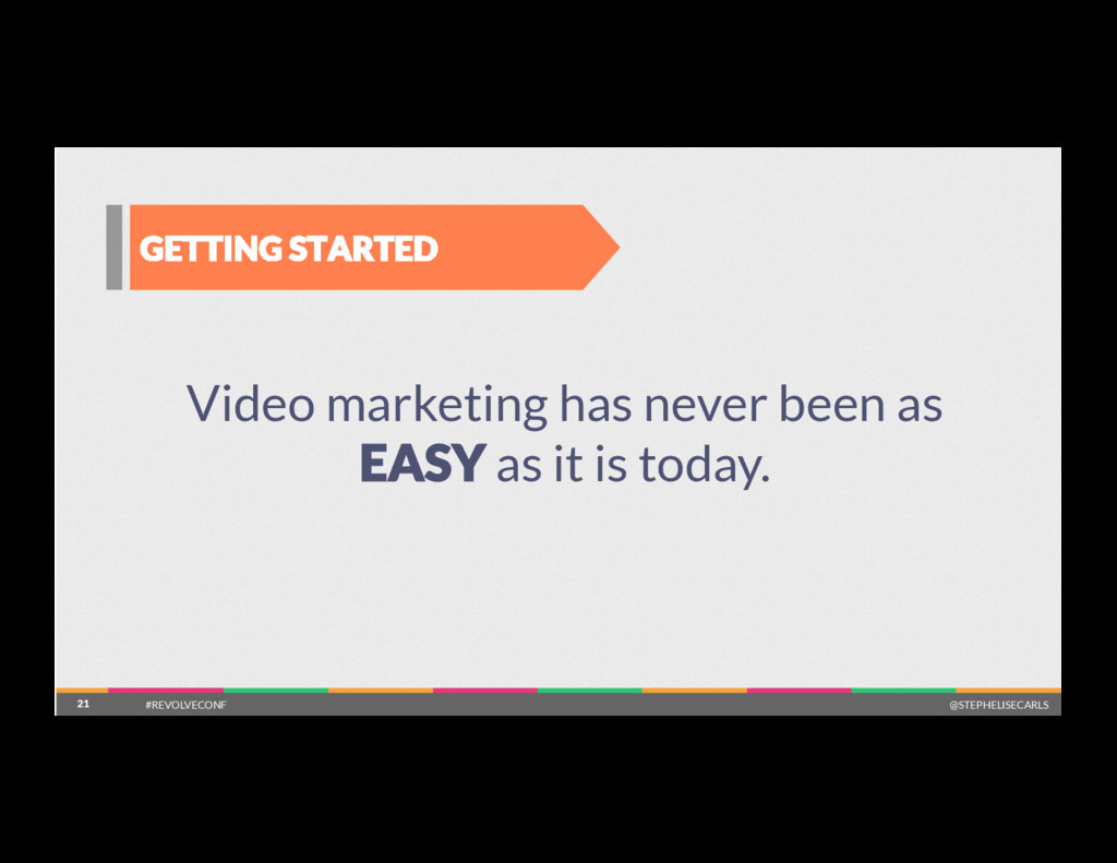 21 GETTING STARTED 21 Video marketing has never...