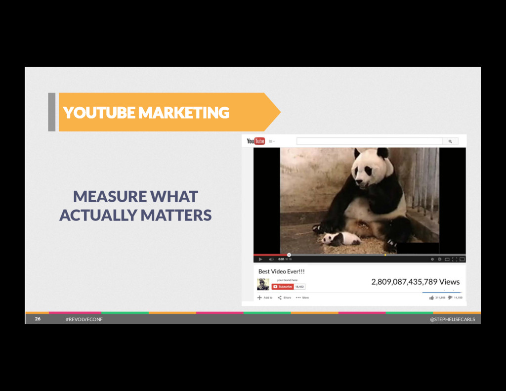 26 YOUTUBE MARKETING 26 MEASURE WHAT ACTUALLY M...