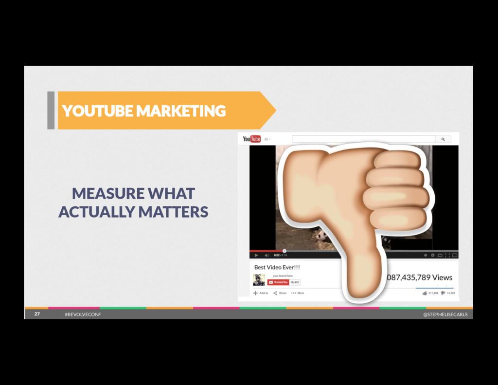 27 YOUTUBE MARKETING 27 MEASURE WHAT ACTUALLY M...