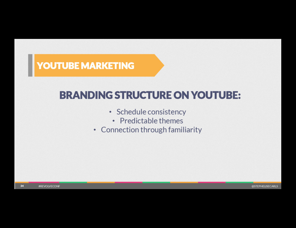 34 YOUTUBE MARKETING 34 BRANDING STRUCTURE ON Y...