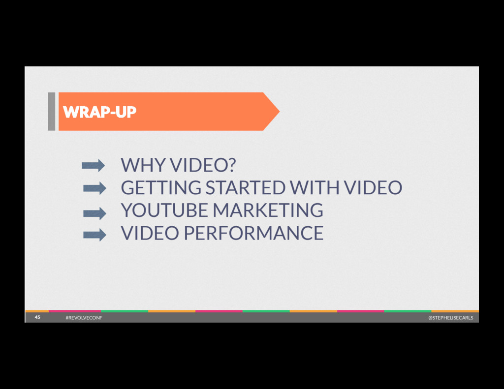 45 WRAP-UP 45 WHY VIDEO? GETTING STARTED WITH V...