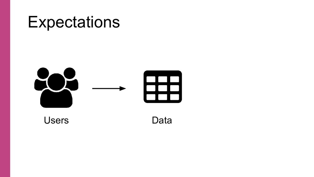 Expectations Data Users