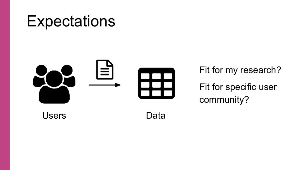 Expectations Data Users Fit for my research? Fi...