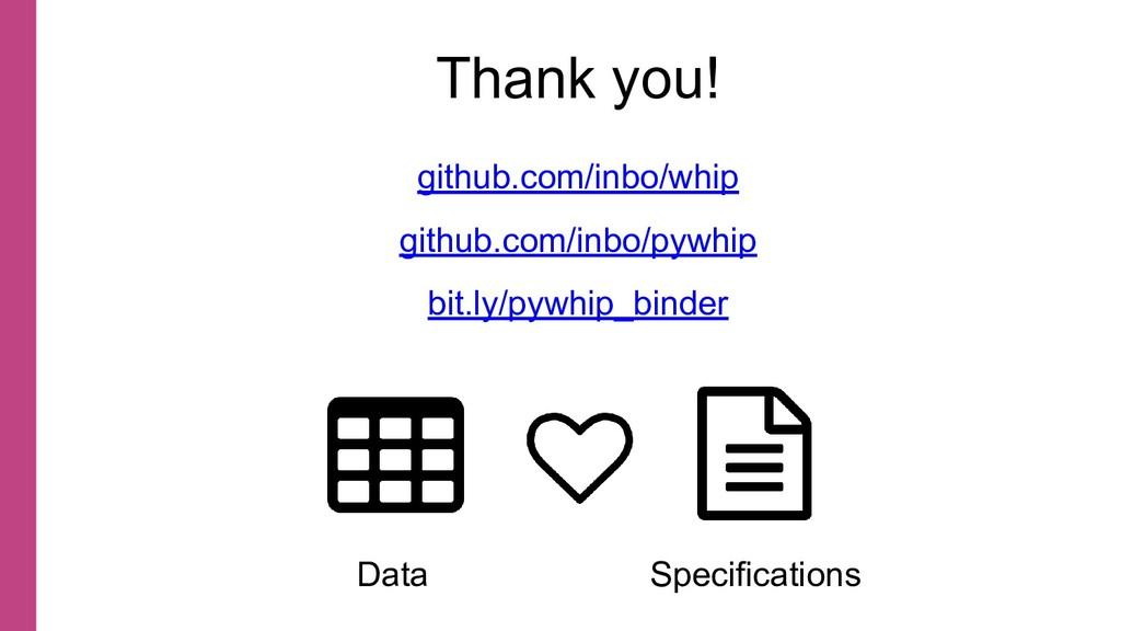 github.com/inbo/whip github.com/inbo/pywhip bit...