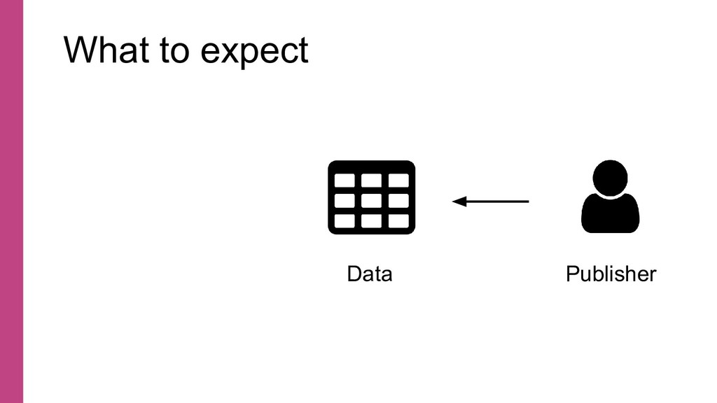 What to expect Data Publisher