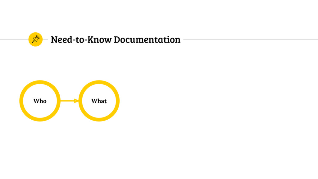 Need-to-Know Documentation Who What