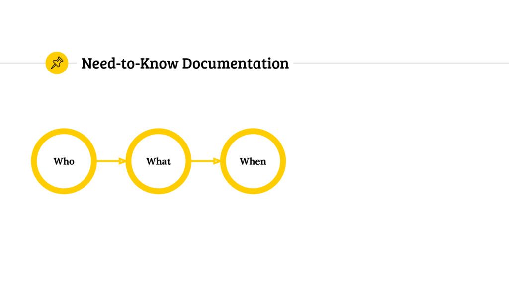 Need-to-Know Documentation Who When What