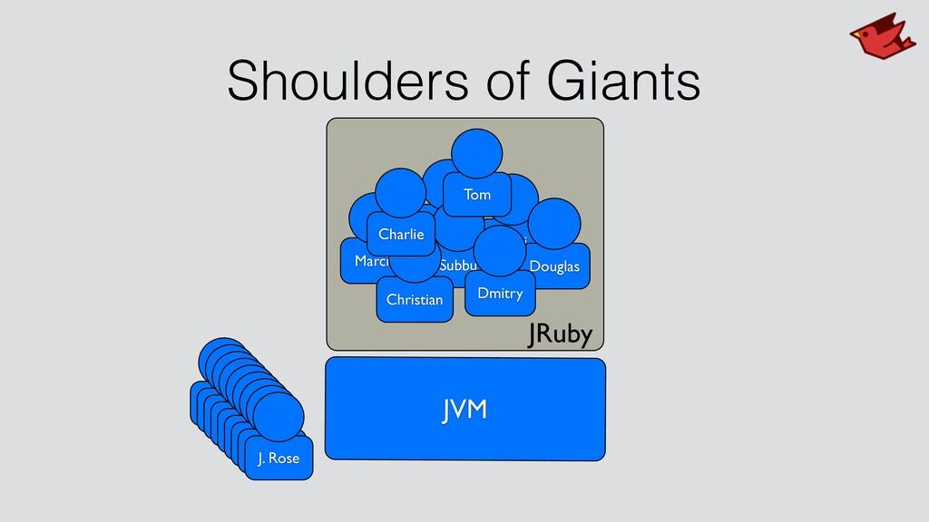Shoulders of Giants JVM J. Rose J. Rose J. Rose...