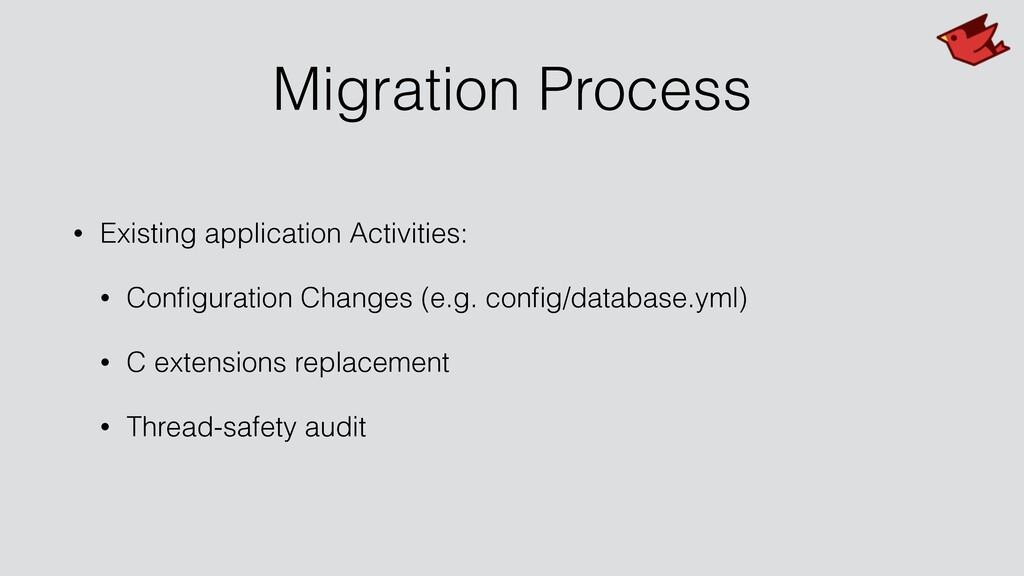 Migration Process • Existing application Activi...