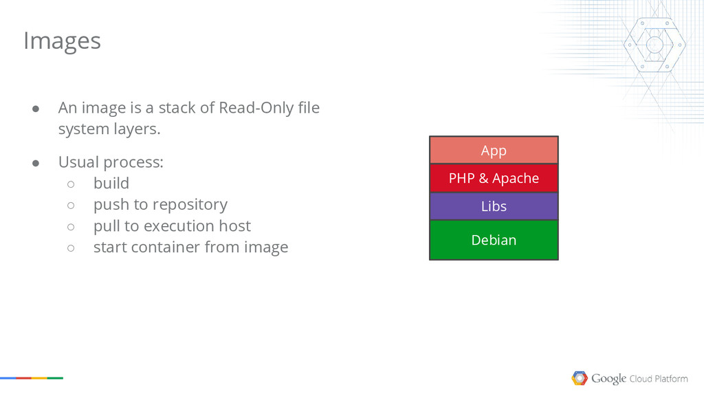 ● An image is a stack of Read-Only file system ...