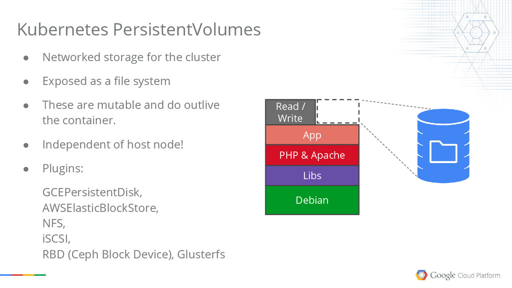 ● Networked storage for the cluster ● Exposed a...