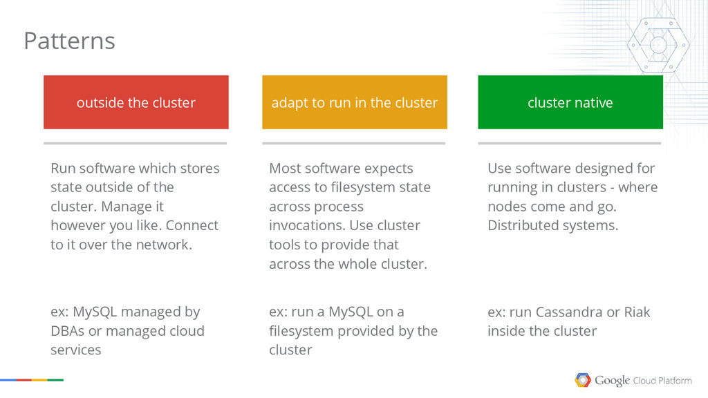 Run software which stores state outside of the ...