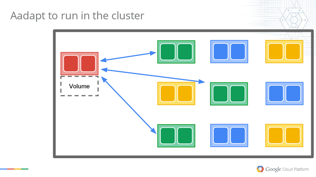 Aadapt to run in the cluster Volume