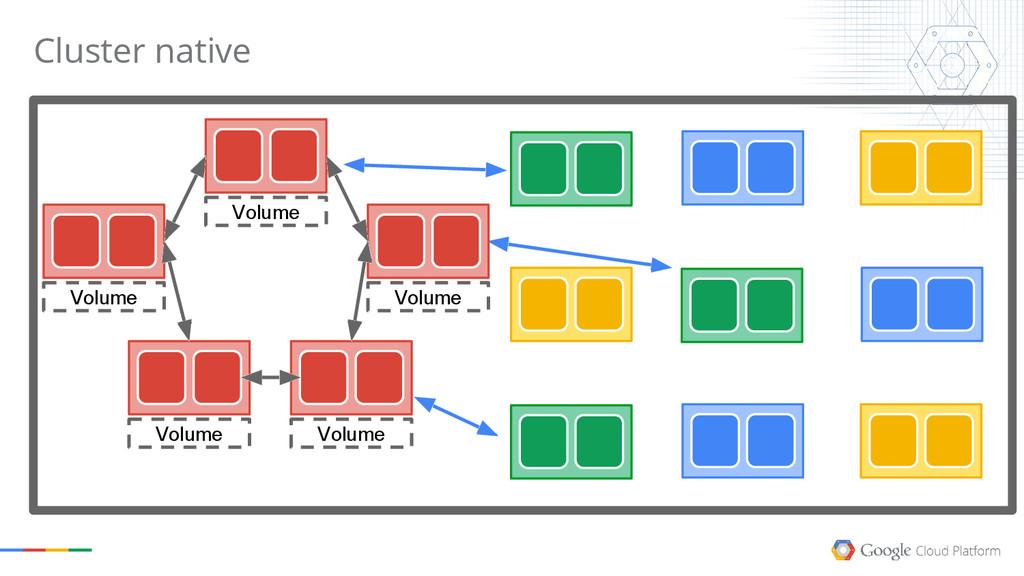 Cluster native Volume Volume Volume Volume Volu...