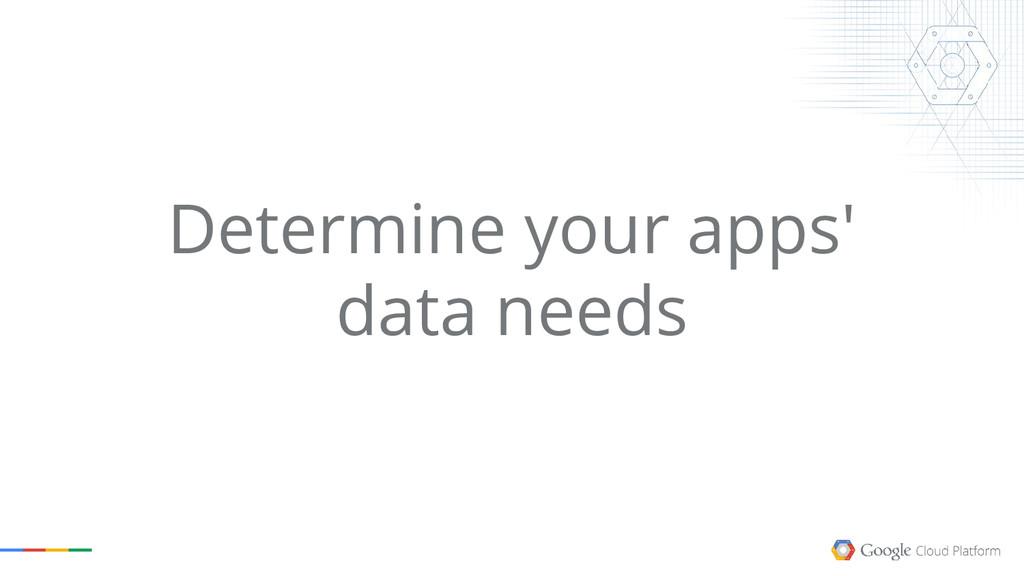 Determine your apps' data needs