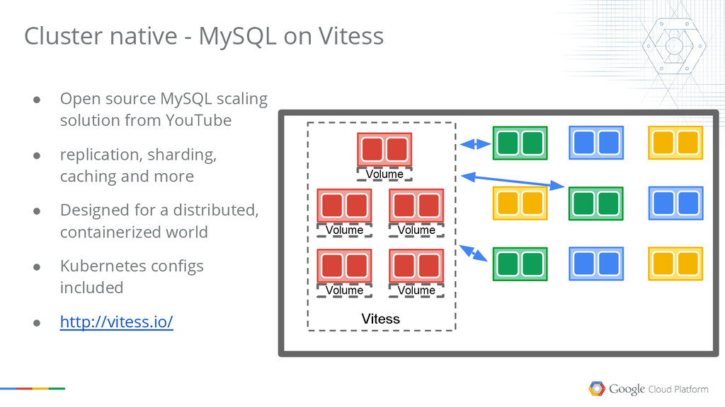 Cluster native - MySQL on Vitess ● Open source ...