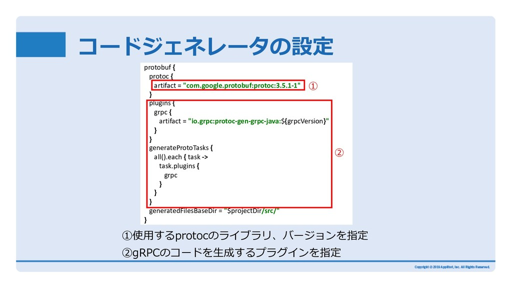 コードジェネレータの設定 ①使⽤するprotocのライブラリ、バージョンを指定 ②gRPCのコ...
